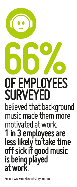 music in the workplace